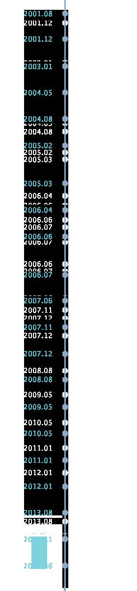平成13年8月~平成26年6月まで